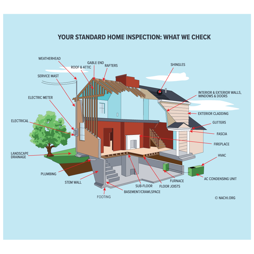 standard-home-inspection-image (1)